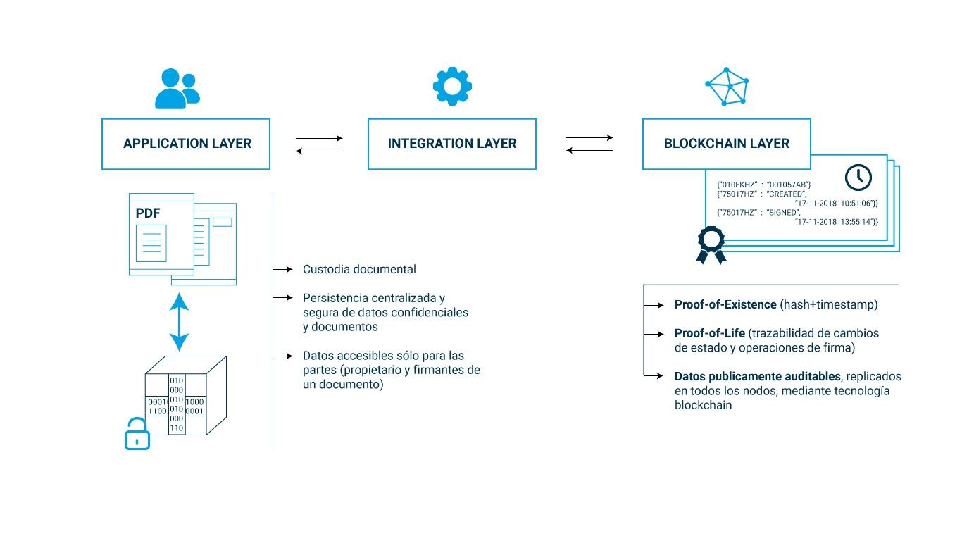 Esquemas_Diego_blockchain