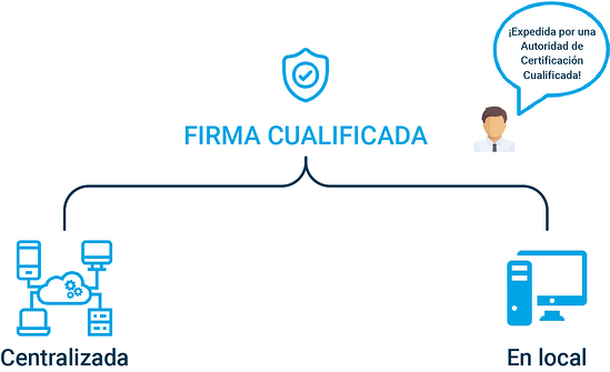 Infografia_firma_cualificada