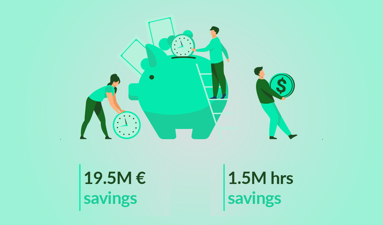 Docuten saved its clients more than 19.5M€ in 2020