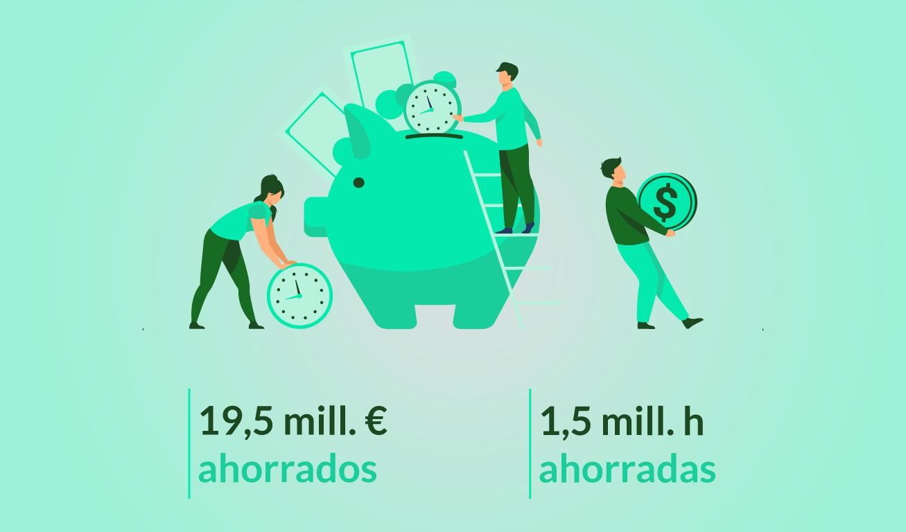 Resumen de 2020: Cómo Docuten ha hecho ahorrar a sus clientes más de 19,5M €